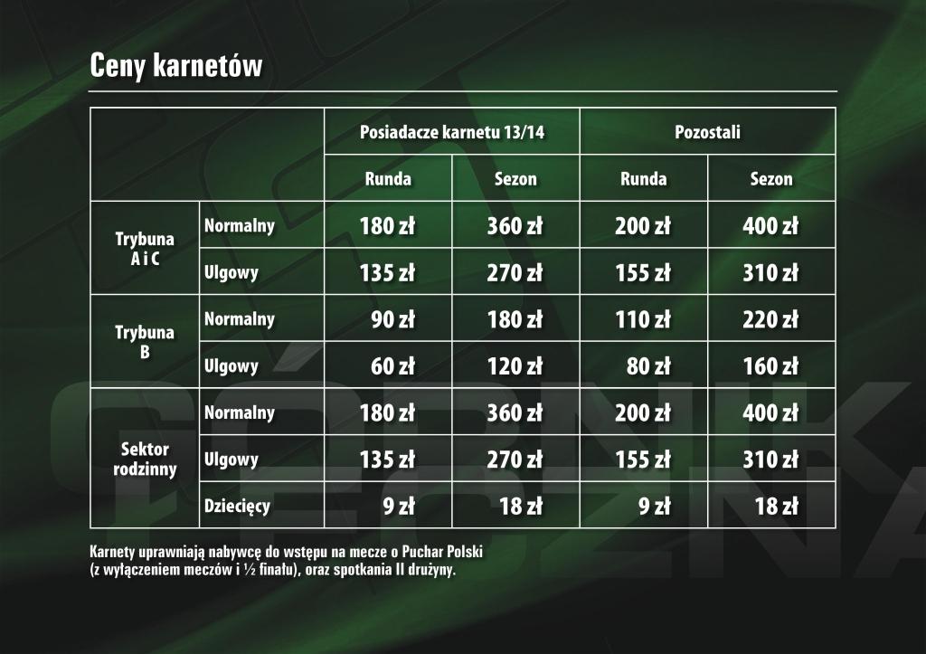 Ceny Biletów I Karnetów W Sezonie 20142015 Serwis Kibiców